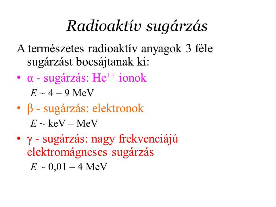 Radioaktív sugárzás A természetes radioaktív anyagok 3 féle sugárzást bocsájtanak ki: α - sugárzás: He ++ ionok E ~ 4 – 9 MeV β - sugárzás: elektronok