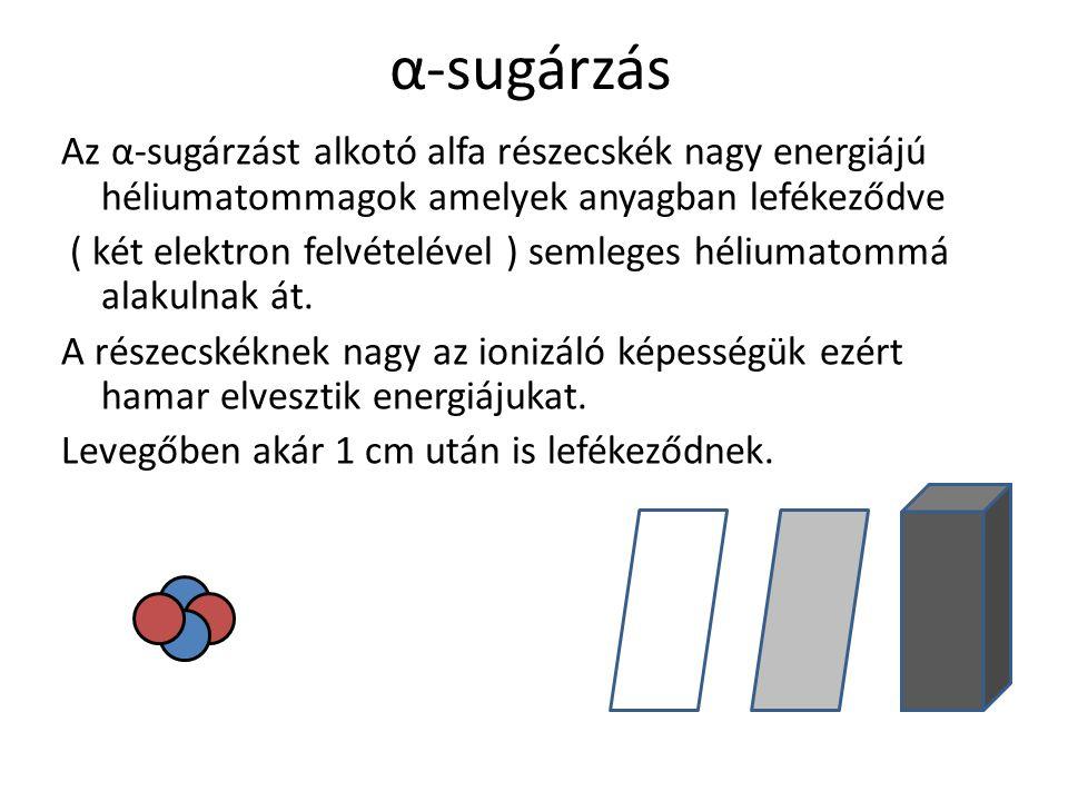 α-sugárzás Az α-sugárzást alkotó alfa részecskék nagy energiájú héliumatommagok amelyek anyagban lefékeződve ( két elektron felvételével ) semleges hé