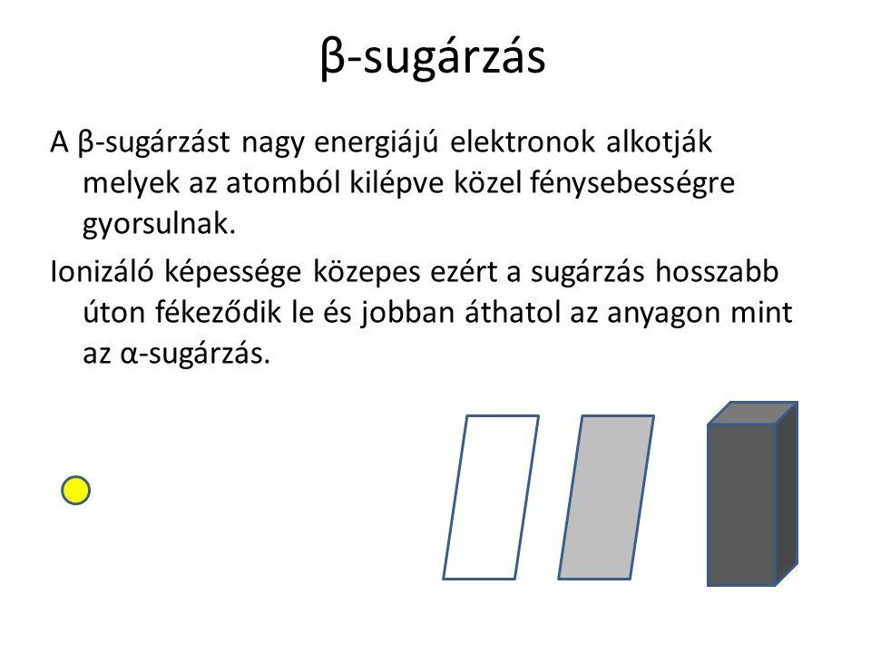 β-sugárzás A β-sugárzást nagy energiájú elektronok alkotják melyek az atomból kilépve közel fénysebességre gyorsulnak. Ionizáló képessége közepes ezér