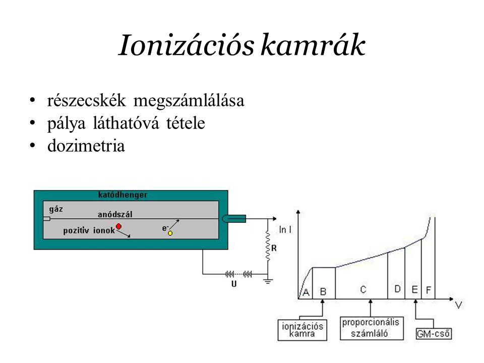 Ionizációs kamrák részecskék megszámlálása pálya láthatóvá tétele dozimetria