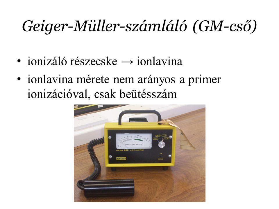 Geiger-Müller-számláló (GM-cső) ionizáló részecske → ionlavina ionlavina mérete nem arányos a primer ionizációval, csak beütésszám