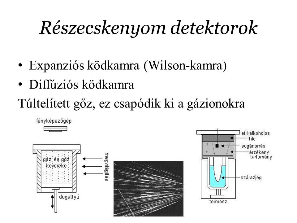 Részecskenyom detektorok Expanziós ködkamra (Wilson-kamra) Diffúziós ködkamra Túltelített gőz, ez csapódik ki a gázionokra
