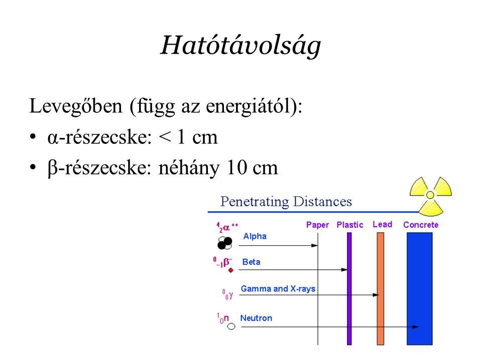 Hatótávolság Levegőben (függ az energiától): α-részecske: < 1 cm β-részecske: néhány 10 cm