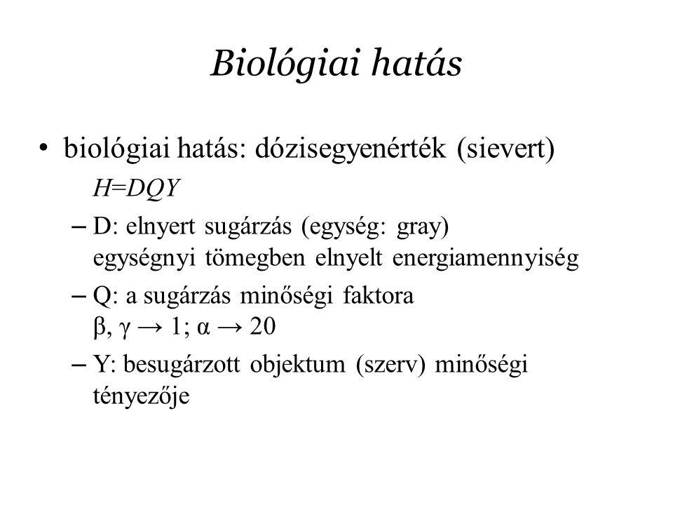 Biológiai hatás biológiai hatás: dózisegyenérték (sievert) H=DQY – D: elnyert sugárzás (egység: gray) egységnyi tömegben elnyelt energiamennyiség – Q: