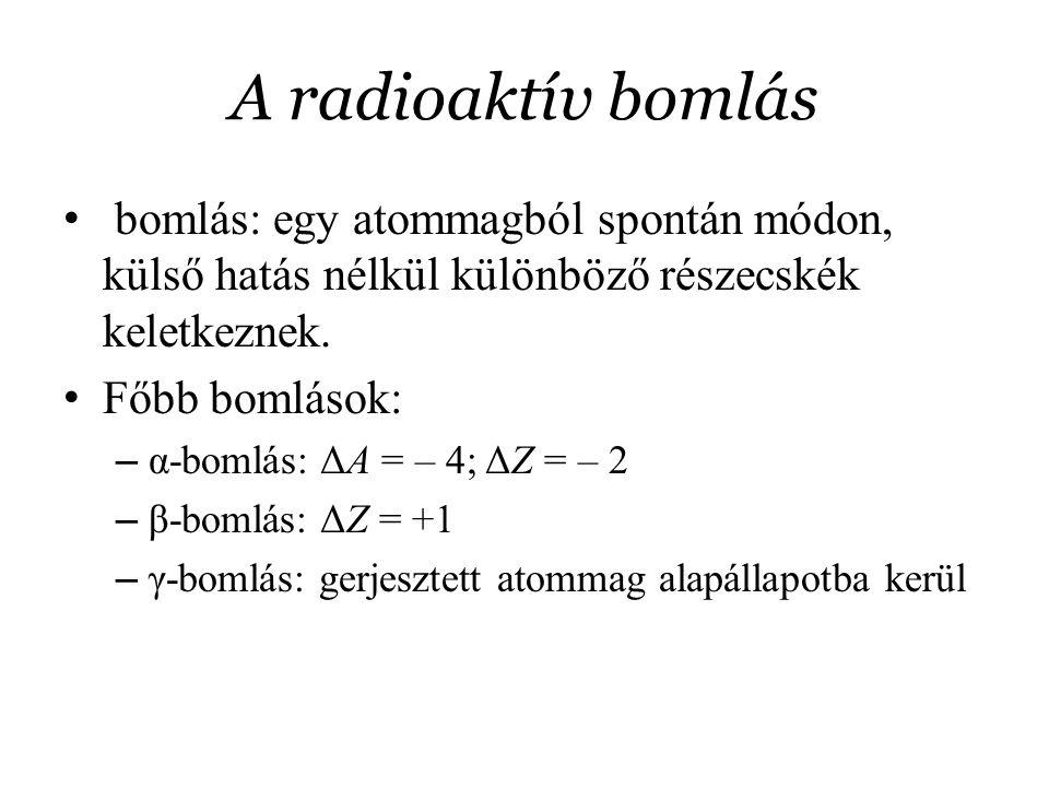 A radioaktív bomlás bomlás: egy atommagból spontán módon, külső hatás nélkül különböző részecskék keletkeznek. Főbb bomlások: – α-bomlás: ΔA = – 4; ΔZ