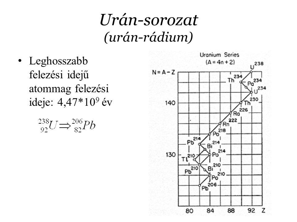 Urán-sorozat (urán-rádium) Leghosszabb felezési idejű atommag felezési ideje: 4,47*10 9 év