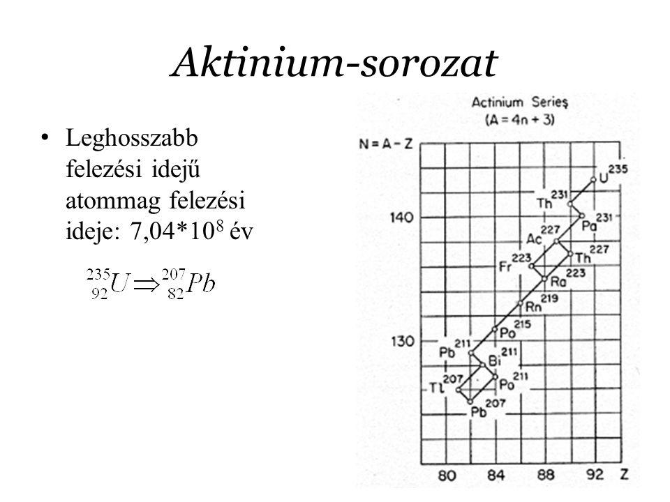 Aktinium-sorozat Leghosszabb felezési idejű atommag felezési ideje: 7,04*10 8 év