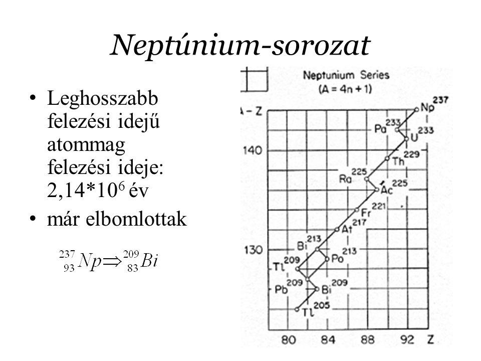 Neptúnium-sorozat Leghosszabb felezési idejű atommag felezési ideje: 2,14*10 6 év már elbomlottak