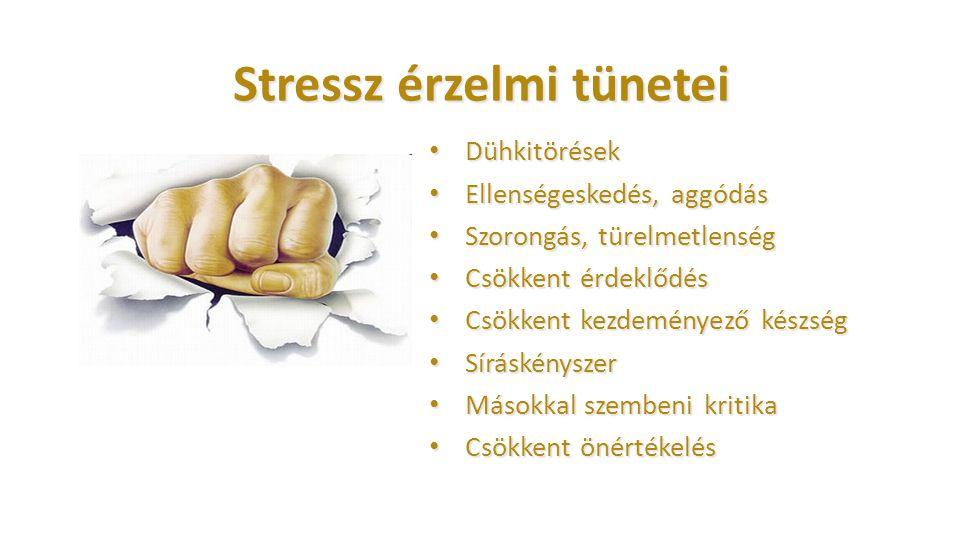 Stressz érzelmi tünetei Dühkitörések Dühkitörések Ellenségeskedés, aggódás Ellenségeskedés, aggódás Szorongás, türelmetlenség Szorongás, türelmetlensé