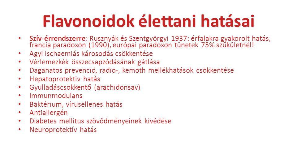 Flavonoidok élettani hatásai Szív-érrendszerre: Rusznyák és Szentgyörgyi 1937: érfalakra gyakorolt hatás, francia paradoxon (1990), európai paradoxon