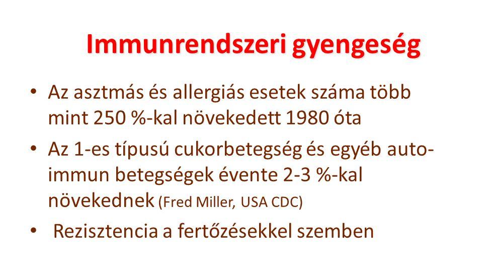 Immunrendszeri gyengeség Az asztmás és allergiás esetek száma több mint 250 %-kal növekedett 1980 óta Az 1-es típusú cukorbetegség és egyéb auto- immu