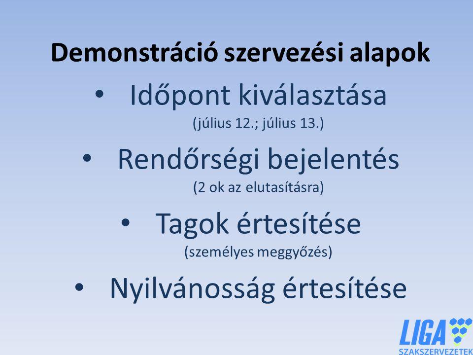 Demonstráció szervezési alapok Időpont kiválasztása (július 12.; július 13.) Rendőrségi bejelentés (2 ok az elutasításra) Tagok értesítése (személyes meggyőzés) Nyilvánosság értesítése
