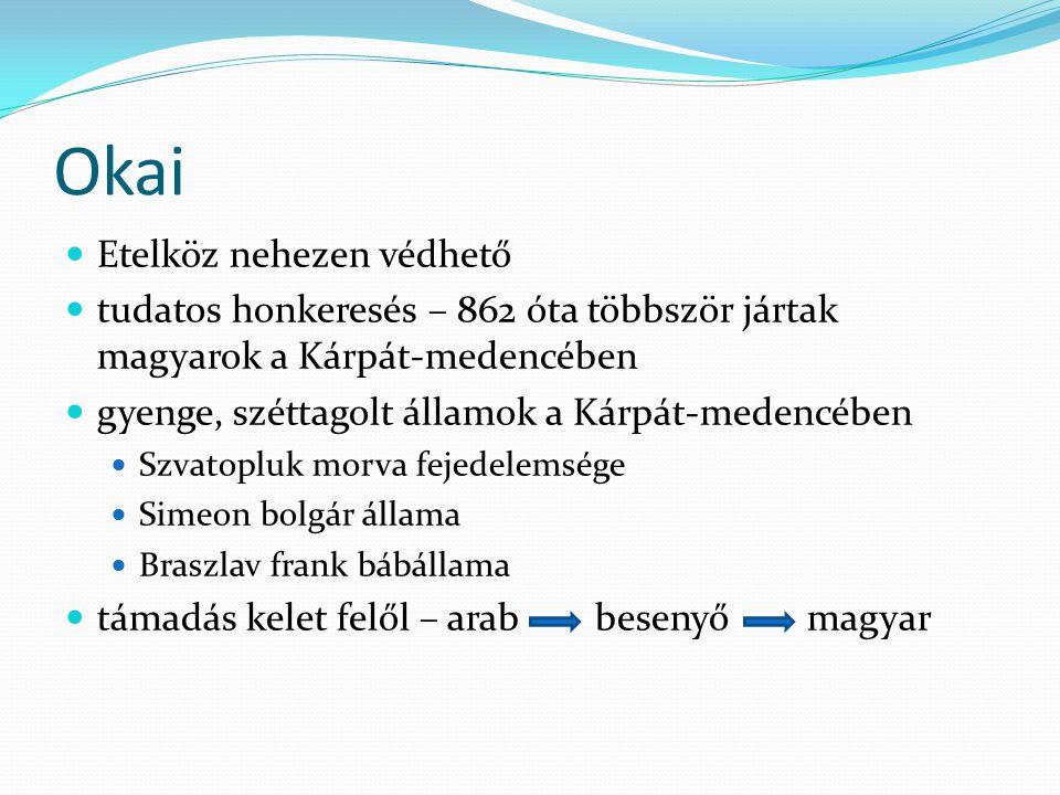 Okai Etelköz nehezen védhető tudatos honkeresés – 862 óta többször jártak magyarok a Kárpát-medencében gyenge, széttagolt államok a Kárpát-medencében