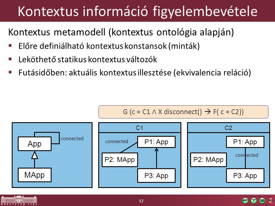 Kontextus információ figyelembevétele 12 Kontextus metamodell (kontextus ontológia alapján)  Előre definiálható kontextus konstansok (minták)  Leköthető statikus kontextus változók  Futásidőben: aktuális kontextus illesztése (ekvivalencia reláció) App MApp connected P1: App P2: MApp connected P3: App C1C1 P1: App P2: MApp connected P3: App C2C2 G (c ≈ C1 ∧ X disconnect()  F( c ≈ C2))