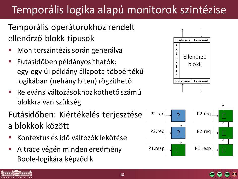 Temporális logika alapú monitorok szintézise 13 Temporális operátorokhoz rendelt ellenőrző blokk típusok  Monitorszintézis során generálva  Futásidőben példányosíthatók: egy-egy új példány állapota többértékű logikában (néhány biten) rögzíthető  Releváns változásokhoz köthető számú blokkra van szükség Futásidőben: Kiértékelés terjesztése a blokkok között  Kontextus és idő változók lekötése  A trace végén minden eredmény Boole-logikára képződik