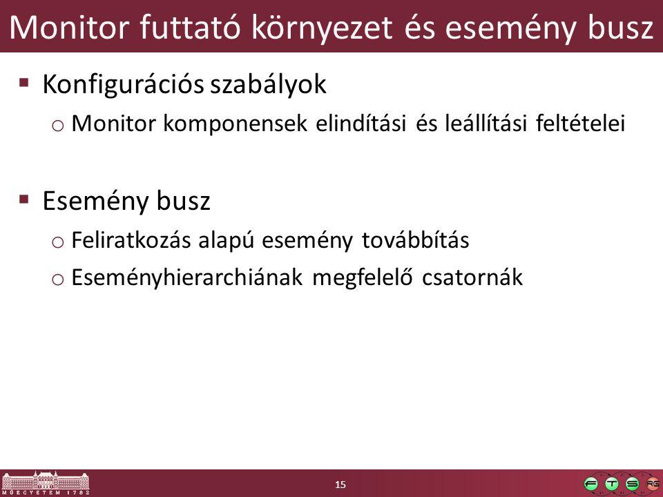 Monitor futtató környezet és esemény busz  Konfigurációs szabályok o Monitor komponensek elindítási és leállítási feltételei  Esemény busz o Feliratkozás alapú esemény továbbítás o Eseményhierarchiának megfelelő csatornák 15