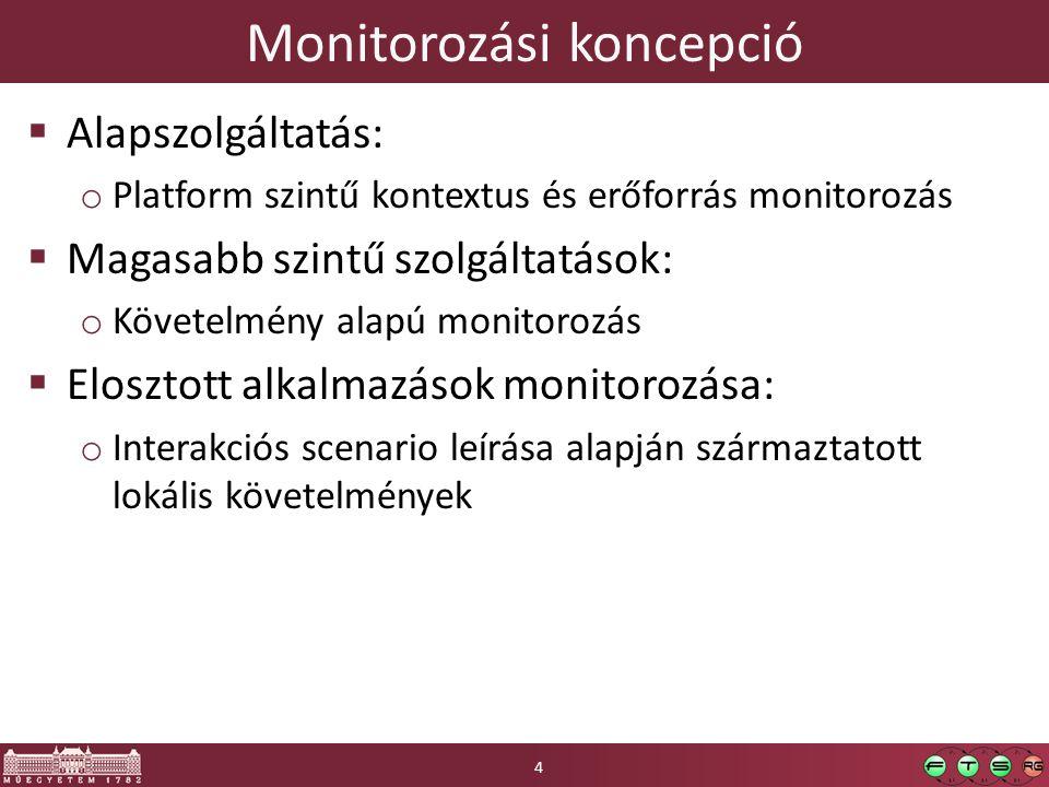 Monitorozási koncepció  Alapszolgáltatás: o Platform szintű kontextus és erőforrás monitorozás  Magasabb szintű szolgáltatások: o Követelmény alapú monitorozás  Elosztott alkalmazások monitorozása: o Interakciós scenario leírása alapján származtatott lokális követelmények 4