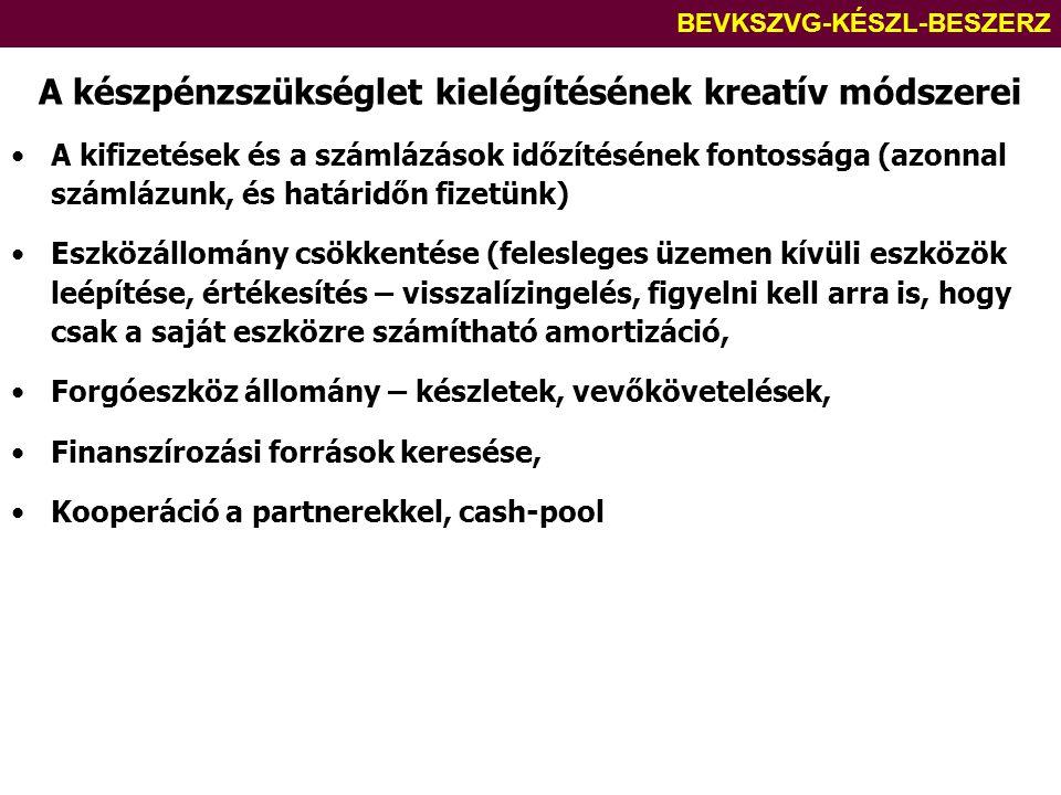 BEVKSZVG-KÉSZL-BESZERZ A készpénzszükséglet kielégítésének kreatív módszerei A kifizetések és a számlázások időzítésének fontossága (azonnal számlázun