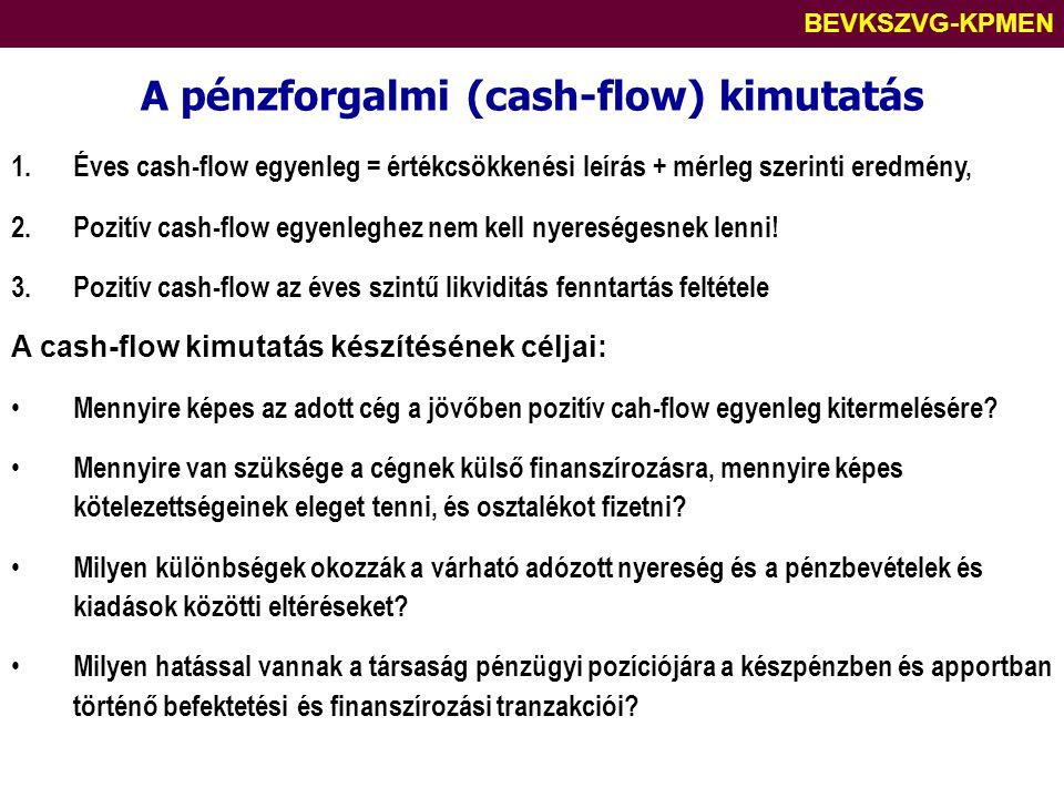 BEVKSZVG-KPMEN Készpénz forgalom könyvelése - bevételek és kiadások Készpénz források és felhasználásuk: 1.Készpénzforrások: Adózott eredmény + értékcsökkenés, Eszközök csökkentése, Kötelezettségek növekedése (mérlegbeli rövid-, ill.