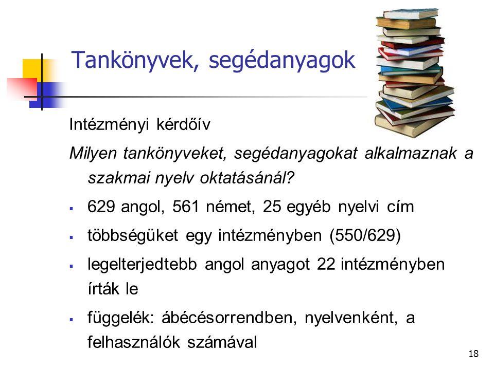 18 Tankönyvek, segédanyagok Intézményi kérdőív Milyen tankönyveket, segédanyagokat alkalmaznak a szakmai nyelv oktatásánál.