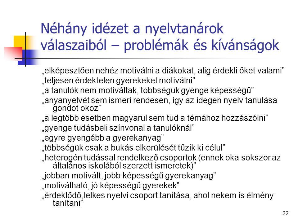 """22 Néhány idézet a nyelvtanárok válaszaiból – problémák és kívánságok """"elképesztően nehéz motiválni a diákokat, alig érdekli őket valami """"teljesen érdektelen gyerekeket motiválni """"a tanulók nem motiváltak, többségük gyenge képességű """"anyanyelvét sem ismeri rendesen, így az idegen nyelv tanulása gondot okoz """"a legtöbb esetben magyarul sem tud a témához hozzászólni """"gyenge tudásbeli színvonal a tanulóknál """"egyre gyengébb a gyerekanyag """"többségük csak a bukás elkerülését tűzik ki célul """"heterogén tudással rendelkező csoportok (ennek oka sokszor az általános iskolából szerzett ismeretek) """"jobban motivált, jobb képességű gyerekanyag """"motiválható, jó képességű gyerekek """"érdeklődő,lelkes nyelvi csoport tanítása, ahol nekem is élmény tanítani"""