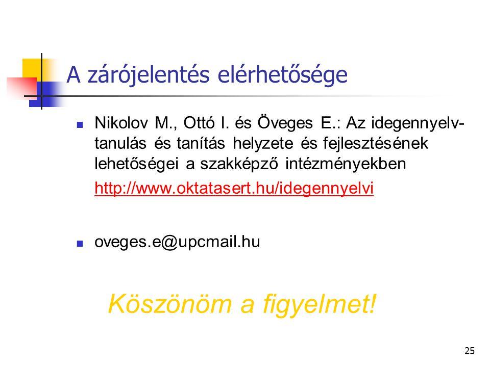 25 A zárójelentés elérhetősége Nikolov M., Ottó I.