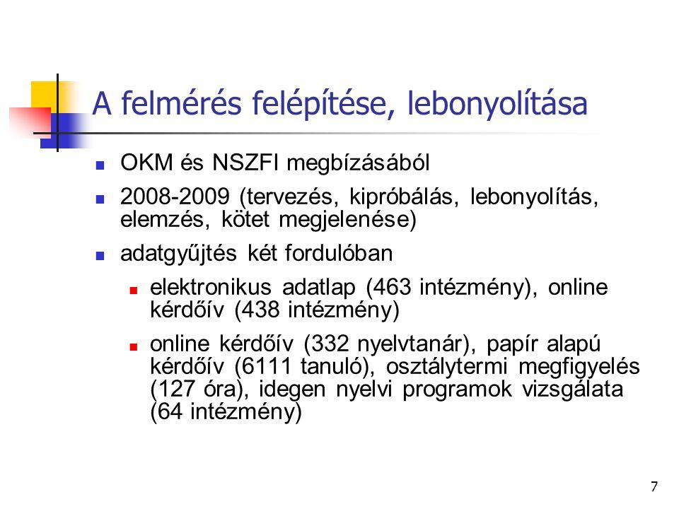 7 A felmérés felépítése, lebonyolítása OKM és NSZFI megbízásából 2008-2009 (tervezés, kipróbálás, lebonyolítás, elemzés, kötet megjelenése) adatgyűjtés két fordulóban elektronikus adatlap (463 intézmény), online kérdőív (438 intézmény) online kérdőív (332 nyelvtanár), papír alapú kérdőív (6111 tanuló), osztálytermi megfigyelés (127 óra), idegen nyelvi programok vizsgálata (64 intézmény)