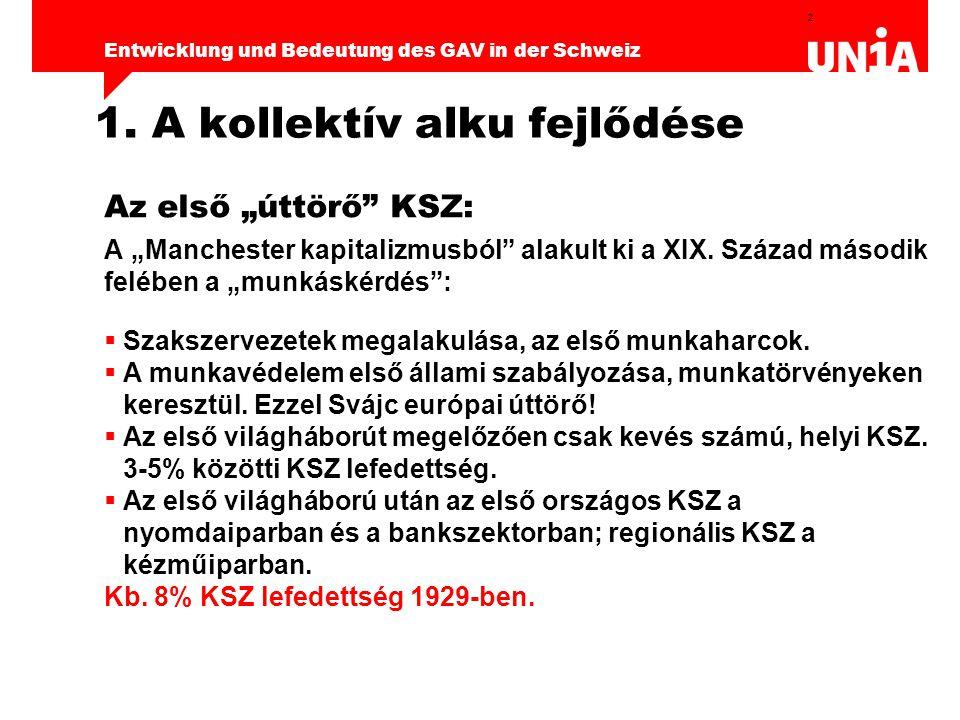 2 Entwicklung und Bedeutung des GAV in der Schweiz 1.