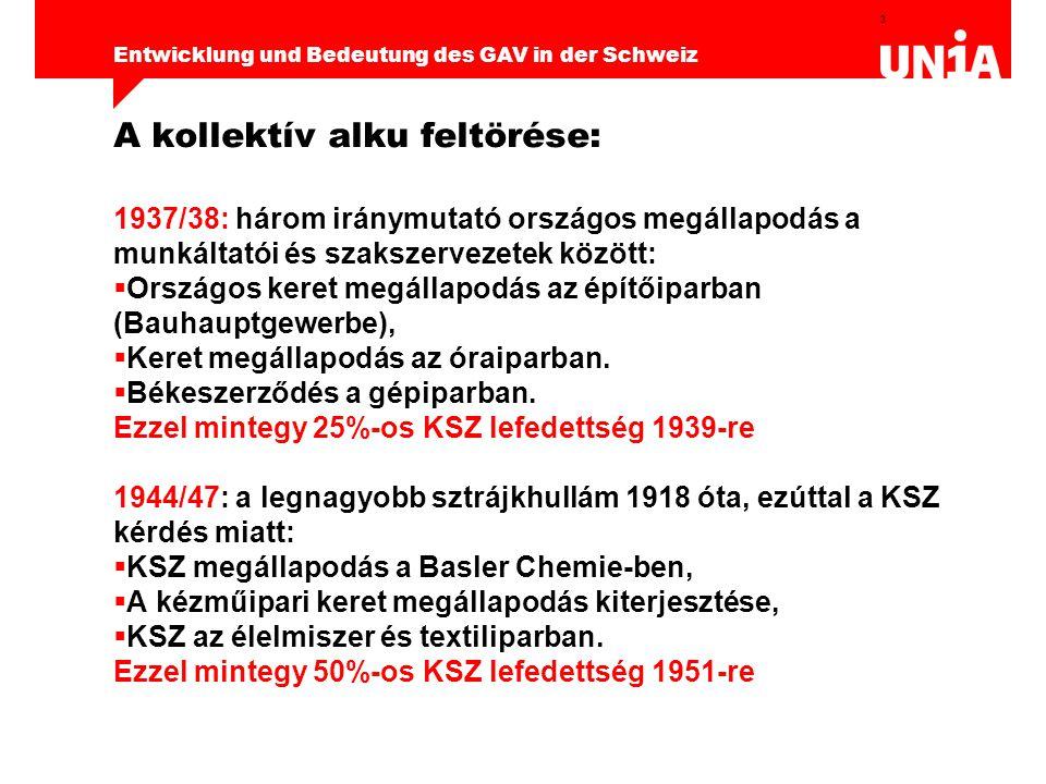 3 Entwicklung und Bedeutung des GAV in der Schweiz A kollektív alku feltörése: 1937/38: három iránymutató országos megállapodás a munkáltatói és szakszervezetek között:  Országos keret megállapodás az építőiparban (Bauhauptgewerbe),  Keret megállapodás az óraiparban.