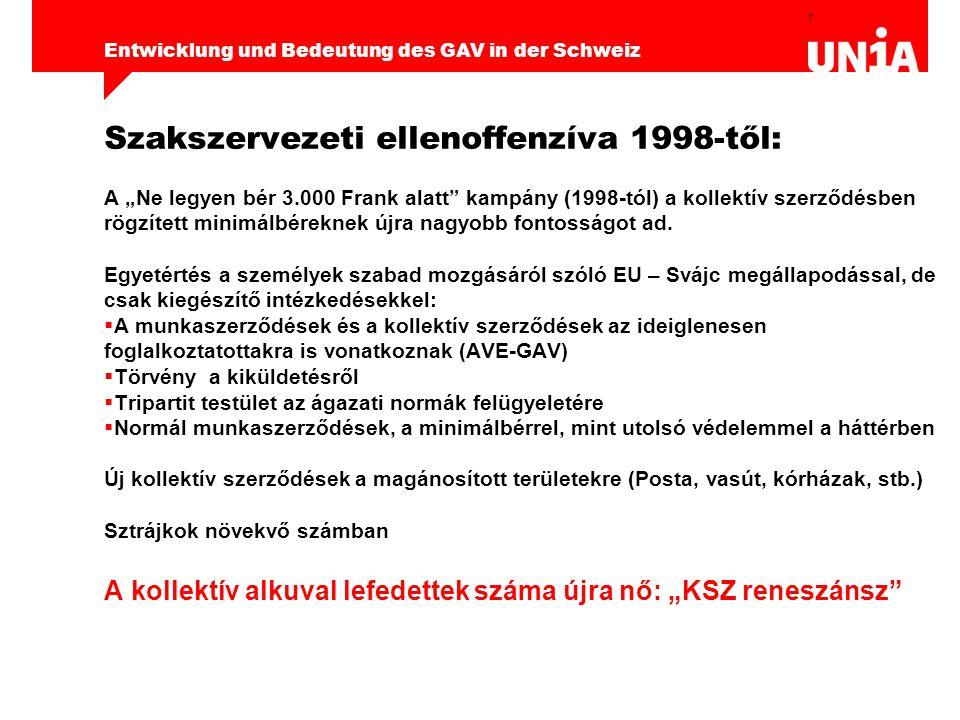 8 Entwicklung und Bedeutung des GAV in der Schweiz A legfontosabb kollektív szerződések 1996-ban és 2006-ban: Ágazat / üzemalkalmazott 1996 alkalmazott 2006 Minimálbér szabályozás AVE Vendéglátás160 000 (1995) 206 000Igen JAJA Gépipar140 00110 000Nem NeinNein Építőipar110'00080'000JA Bankok80'000 JANein Migroskb.