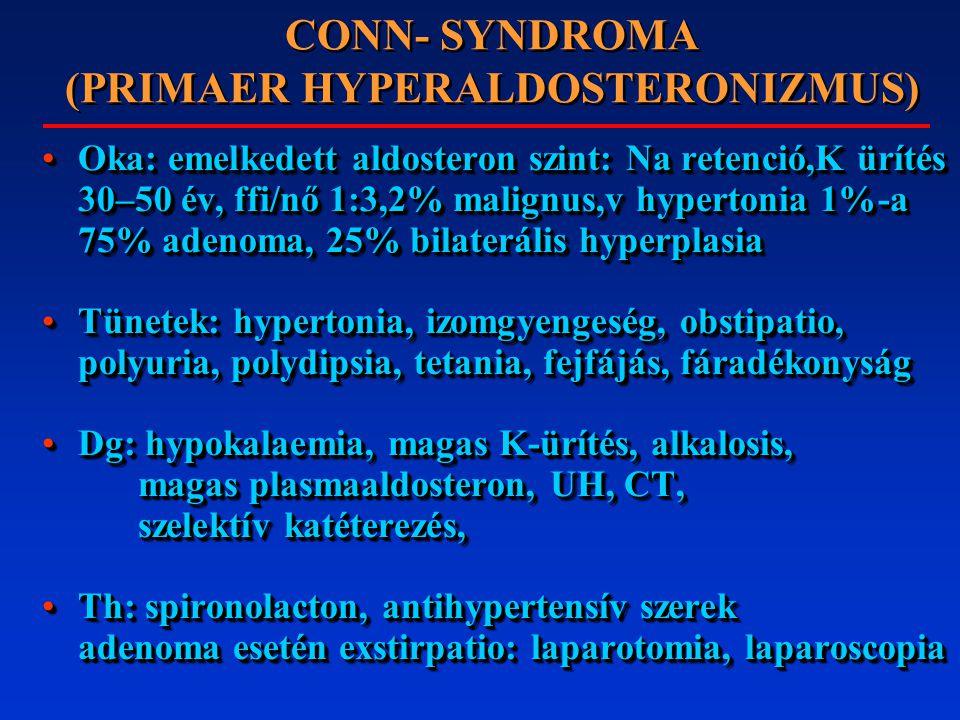 CONN- SYNDROMA (PRIMAER HYPERALDOSTERONIZMUS) Oka: emelkedett aldosteron szint: Na retenció,K ürítés 30–50 év, ffi/nő 1:3,2% malignus,v hypertonia 1%-