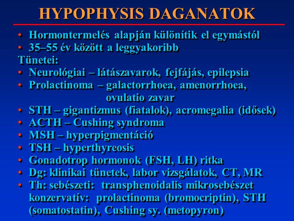 HYPOPHYSIS DAGANATOK Hormontermelés alapján különítik el egymástólHormontermelés alapján különítik el egymástól 35–55 év között a leggyakoribb35–55 év között a leggyakoribbTünetei: Neurológiai – látászavarok, fejfájás, epilepsiaNeurológiai – látászavarok, fejfájás, epilepsia Prolactinoma – galactorrhoea, amenorrhoea, ovulatio zavarProlactinoma – galactorrhoea, amenorrhoea, ovulatio zavar STH – gigantizmus (fiatalok), acromegalia (idősek)STH – gigantizmus (fiatalok), acromegalia (idősek) ACTH – Cushing syndromaACTH – Cushing syndroma MSH – hyperpigmentációMSH – hyperpigmentáció TSH – hyperthyreosisTSH – hyperthyreosis Gonadotrop hormonok (FSH, LH) ritkaGonadotrop hormonok (FSH, LH) ritka Dg: klinikai tünetek, labor vizsgálatok, CT, MRDg: klinikai tünetek, labor vizsgálatok, CT, MR Th: sebészeti: transphenoidalis mikrosebészet konzervatív: prolactinoma (bromocriptin), STH (somatostatin), Cushing sy.