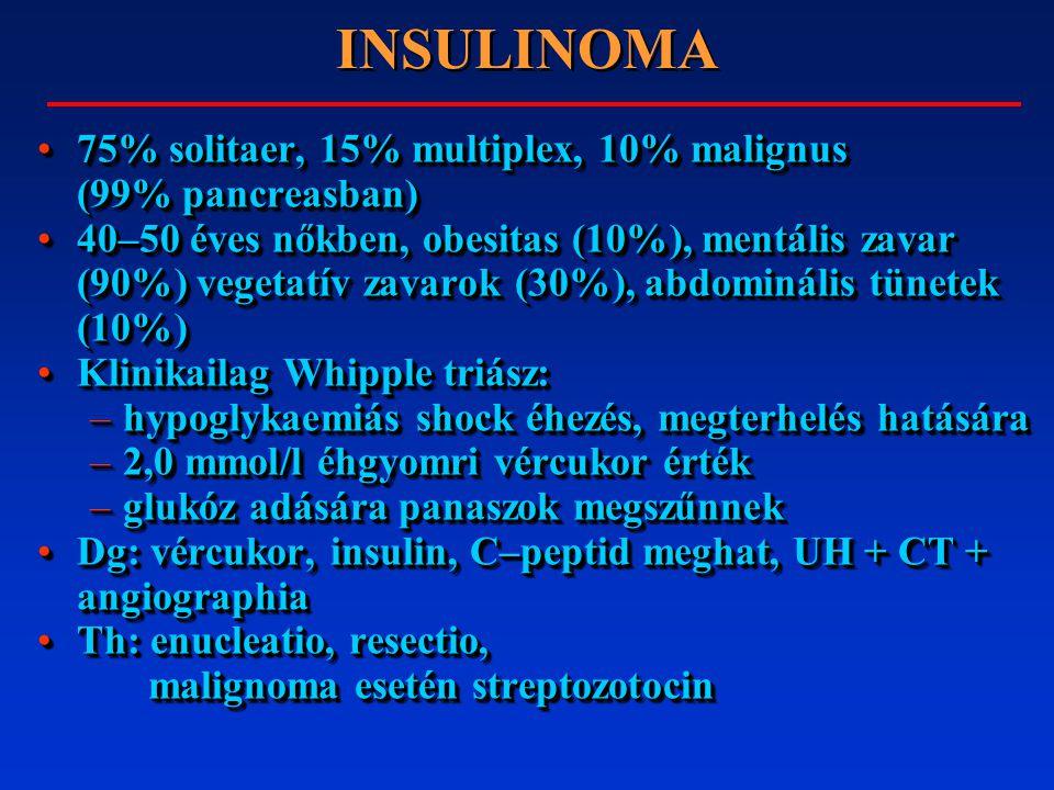 INSULINOMA 75% solitaer, 15% multiplex, 10% malignus (99% pancreasban)75% solitaer, 15% multiplex, 10% malignus (99% pancreasban) 40–50 éves nőkben, o