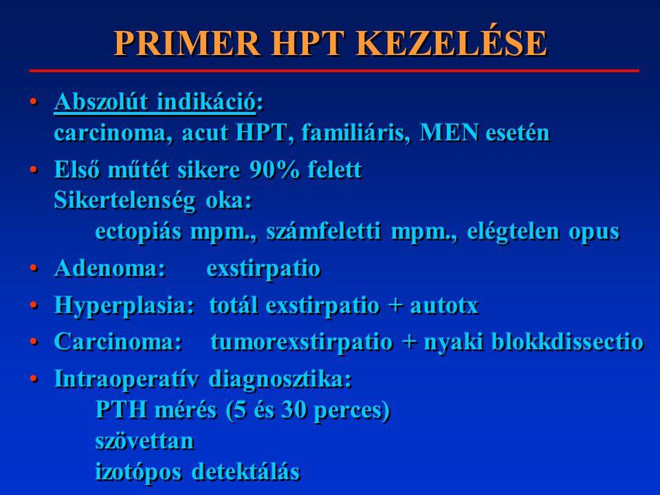 PRIMER HPT KEZELÉSE Abszolút indikáció: carcinoma, acut HPT, familiáris, MEN esetén Első műtét sikere 90% felett Sikertelenség oka: ectopiás mpm., számfeletti mpm., elégtelen opus Adenoma: exstirpatio Hyperplasia: totál exstirpatio + autotx Carcinoma: tumorexstirpatio + nyaki blokkdissectio Intraoperatív diagnosztika: PTH mérés (5 és 30 perces) szövettan izotópos detektálás Abszolút indikáció: carcinoma, acut HPT, familiáris, MEN esetén Első műtét sikere 90% felett Sikertelenség oka: ectopiás mpm., számfeletti mpm., elégtelen opus Adenoma: exstirpatio Hyperplasia: totál exstirpatio + autotx Carcinoma: tumorexstirpatio + nyaki blokkdissectio Intraoperatív diagnosztika: PTH mérés (5 és 30 perces) szövettan izotópos detektálás