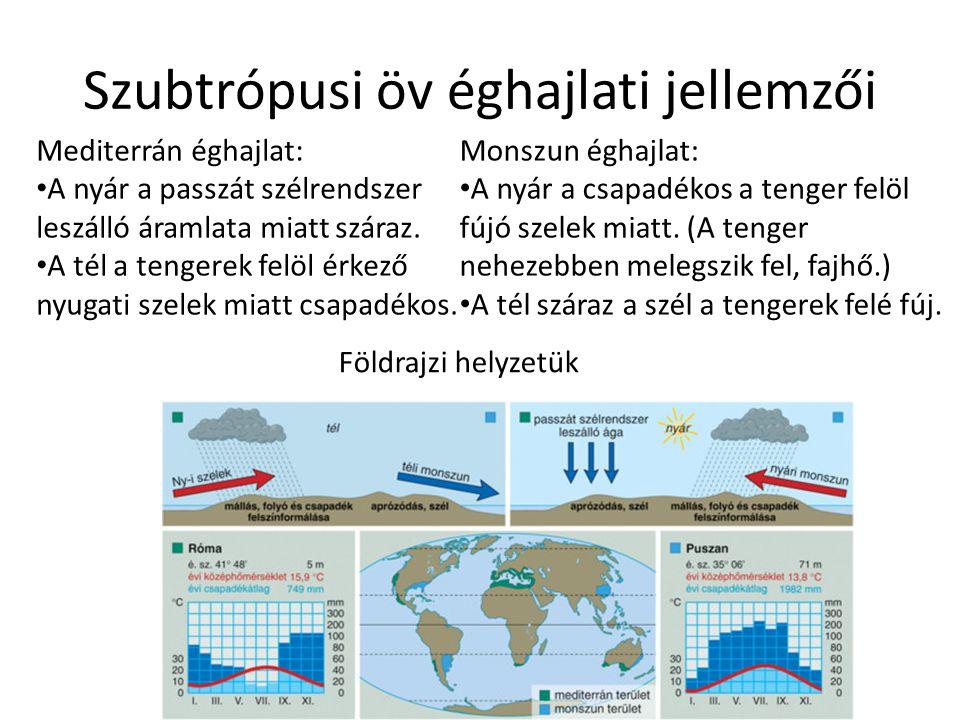 Szubtrópusi öv éghajlati jellemzői Mediterrán éghajlat: A nyár a passzát szélrendszer leszálló áramlata miatt száraz. A tél a tengerek felöl érkező ny