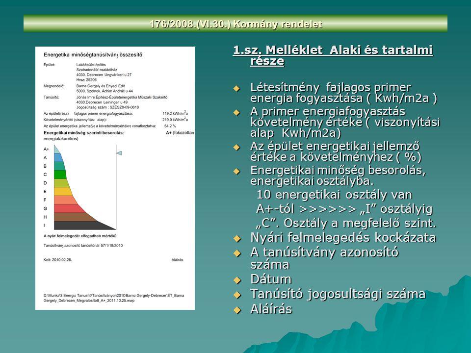 176/2008.(VI.30.) Kormány rendelet 1.sz. Melléklet Alaki és tartalmi része  Létesítmény fajlagos primer energia fogyasztása ( Kwh/m2a )  A primer en