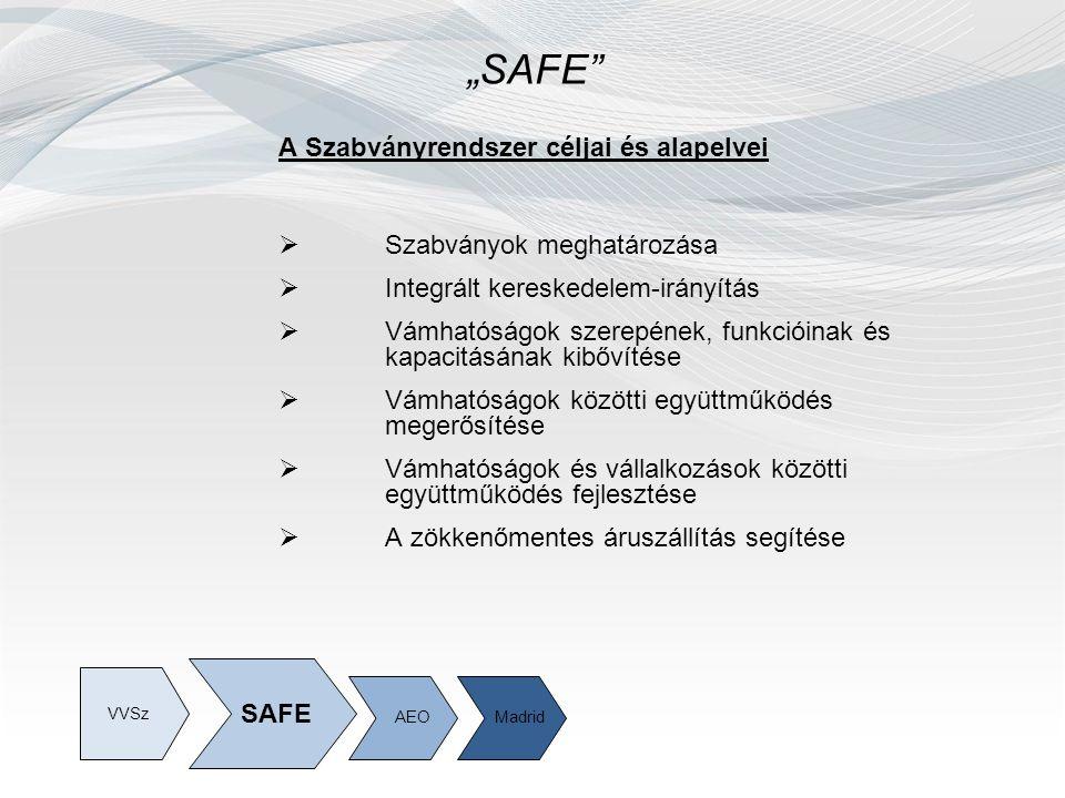 """""""SAFE A WCO Szabványrendszer négy alapeleme Egy: egységes bejövő-, kimenő- és tranzit-szállítmányokra vonatkozó előzetes elektronikus adatszolgáltatási követelmények Kettő: egységes kockázat-kezelési stratégia alkalmazása a biztonsági fenyegetettség elhárítása érdekében Három: a feladó állam vámhatóságának vizsgálata a magas kockázatú kimenő szállítmányok és konténerek esetében, valamilyen megfelelő kockázat-értékelési módszertan alapján Négy: a vámhatóság által biztosított előnyök azoknak a vállalkozásoknak, amelyek megfelelnek a szállítási lánc biztonságára vonatkozó minimális normáknak és legjobb gyakorlatoknak (best practices) VVSz AEOMadrid SAFE"""