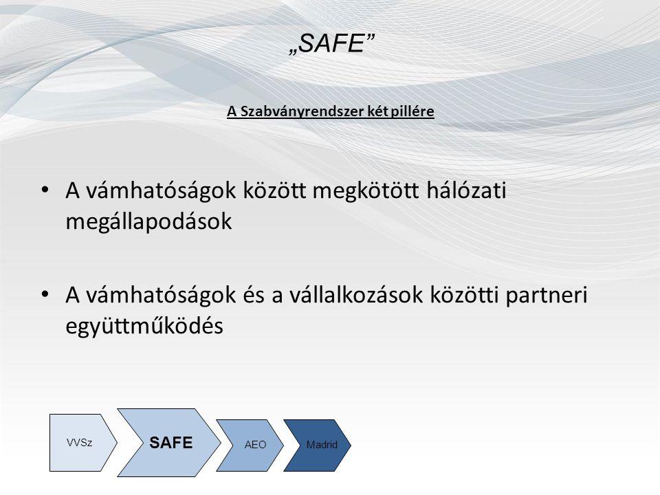 """""""SAFE A Szabványrendszer két pillére A vámhatóságok között megkötött hálózati megállapodások A vámhatóságok és a vállalkozások közötti partneri együttműködés VVSz AEOMadrid SAFE"""