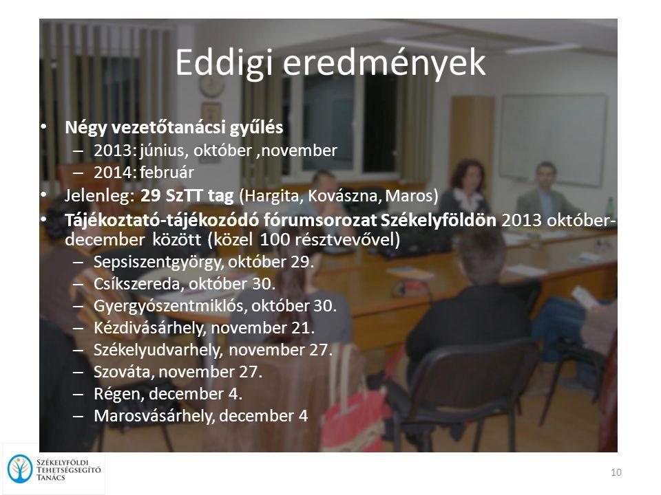 Eddigi eredmények Négy vezetőtanácsi gyűlés – 2013: június, október,november – 2014: február Jelenleg: 29 SzTT tag (Hargita, Kovászna, Maros) Tájékoztató-tájékozódó fórumsorozat Székelyföldön 2013 október- december között (közel 100 résztvevővel) – Sepsiszentgyörgy, október 29.