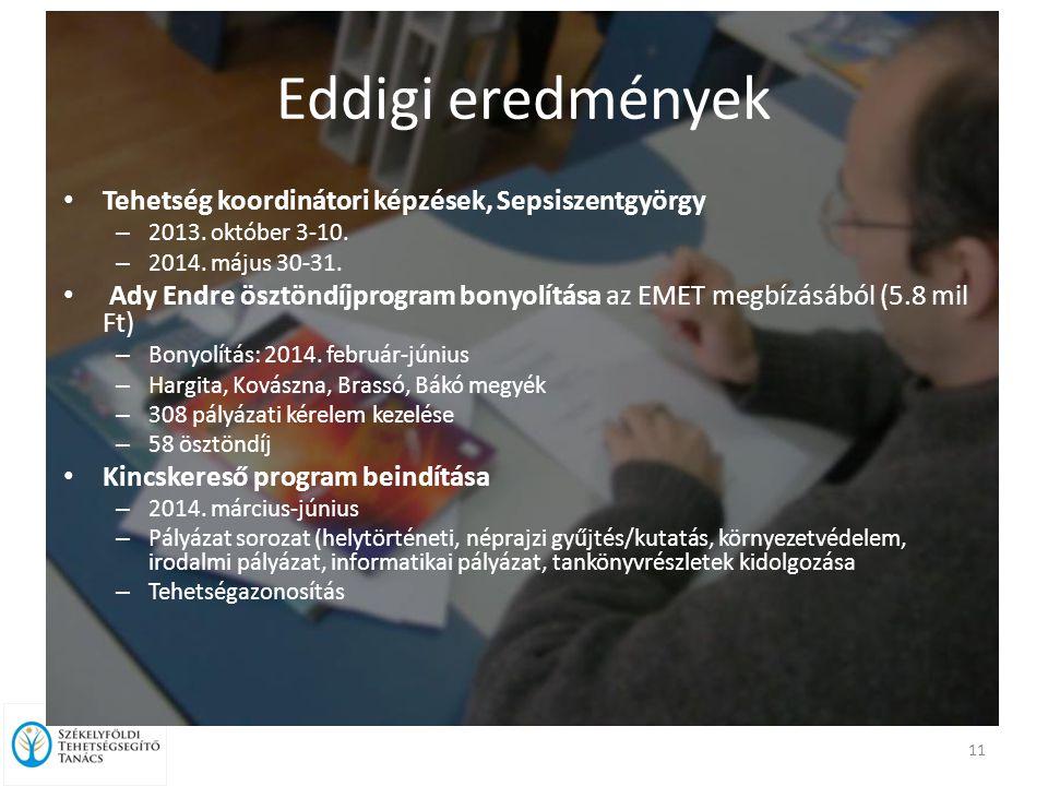 Eddigi eredmények Tehetség koordinátori képzések, Sepsiszentgyörgy – 2013.
