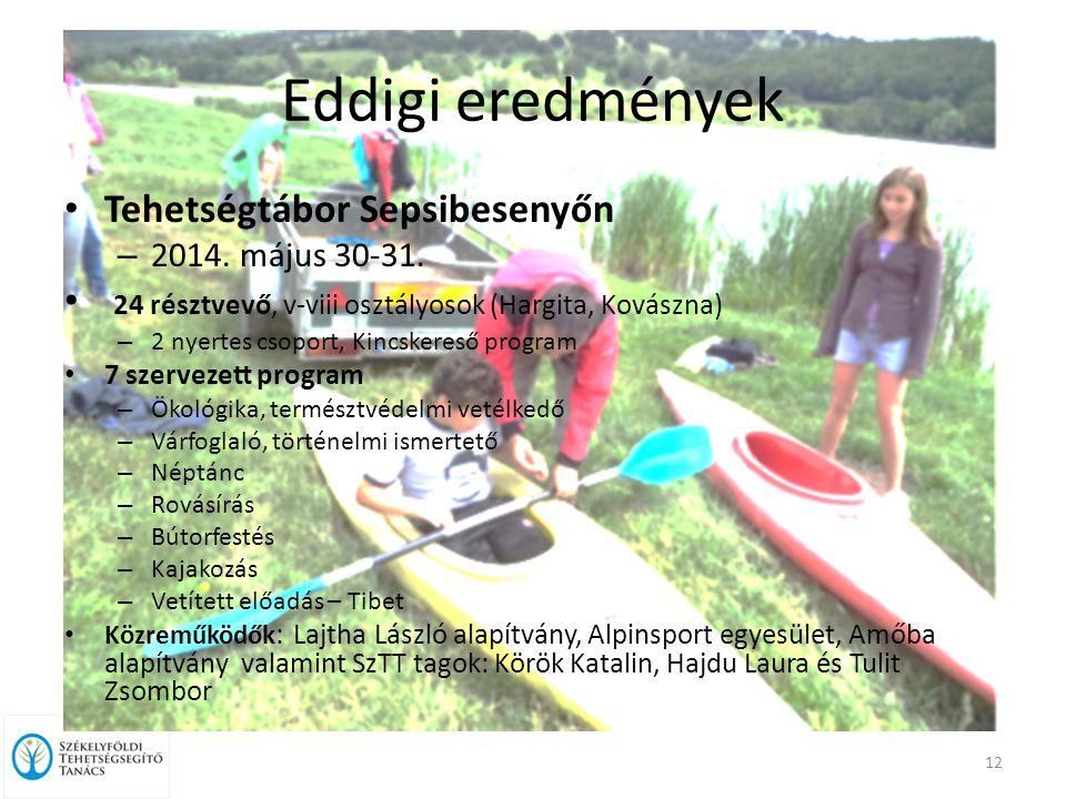 Eddigi eredmények Tehetségtábor Sepsibesenyőn – 2014.