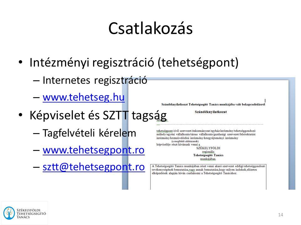 Csatlakozás Intézményi regisztráció (tehetségpont) – Internetes regisztráció – www.tehetseg.hu www.tehetseg.hu Képviselet és SZTT tagság – Tagfelvételi kérelem – www.tehetsegpont.ro www.tehetsegpont.ro – sztt@tehetsegpont.ro sztt@tehetsegpont.ro 14