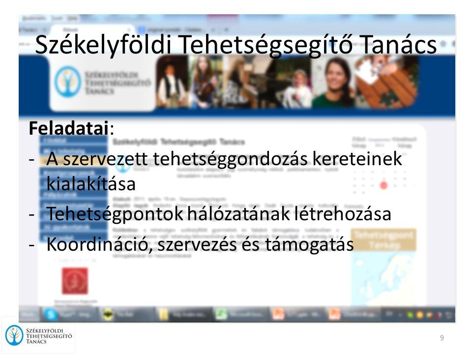 Székelyföldi Tehetségsegítő Tanács Feladatai: -A szervezett tehetséggondozás kereteinek kialakítása -Tehetségpontok hálózatának létrehozása -Koordináció, szervezés és támogatás 9