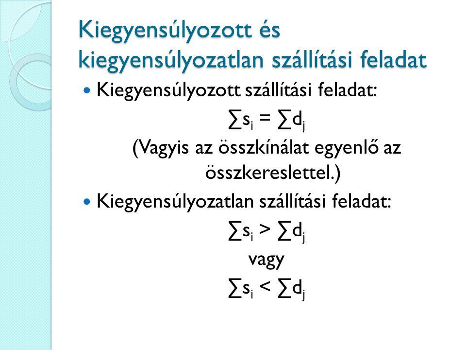 Kiegyensúlyozott és kiegyensúlyozatlan szállítási feladat Kiegyensúlyozott szállítási feladat: ∑s i = ∑d j (Vagyis az összkínálat egyenlő az összkeres