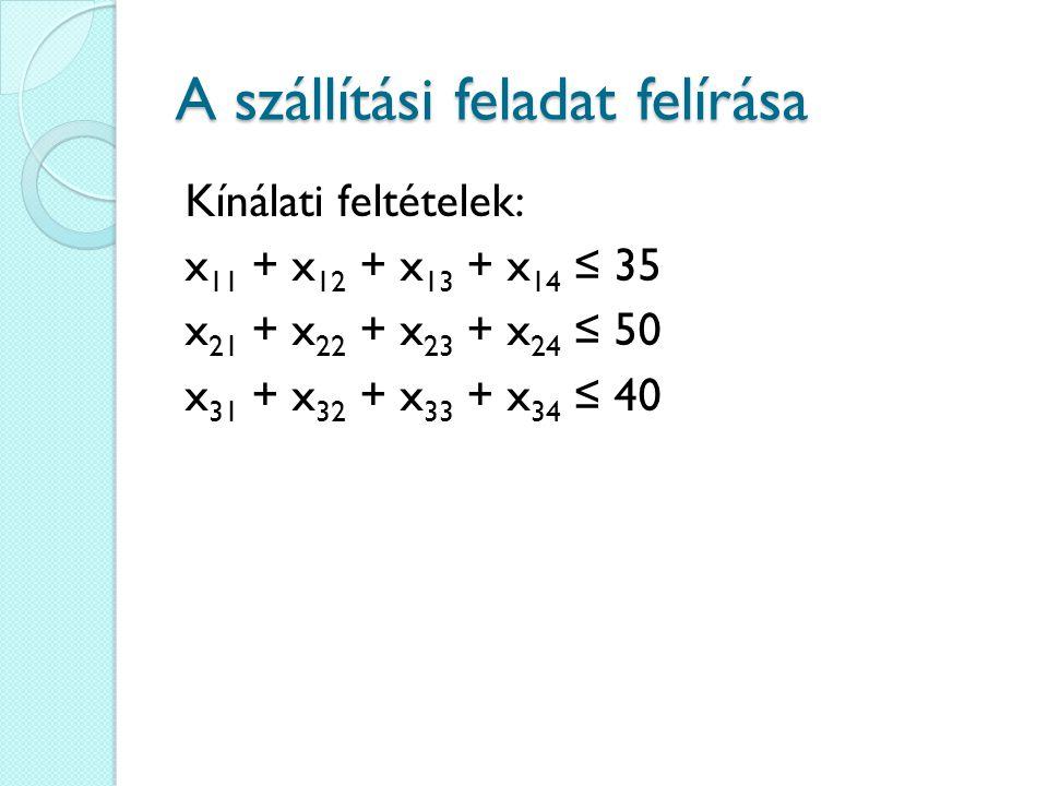 A szállítási feladat felírása Kínálati feltételek: x 11 + x 12 + x 13 + x 14 ≤ 35 x 21 + x 22 + x 23 + x 24 ≤ 50 x 31 + x 32 + x 33 + x 34 ≤ 40