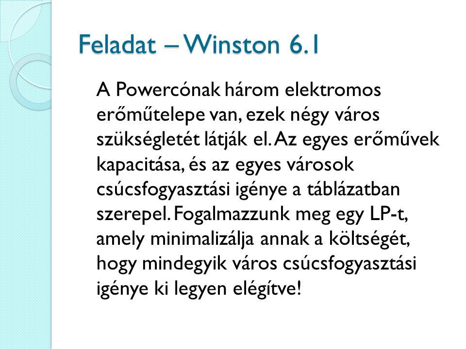 Feladat – Winston 6.1 A Powercónak három elektromos erőműtelepe van, ezek négy város szükségletét látják el. Az egyes erőművek kapacitása, és az egyes