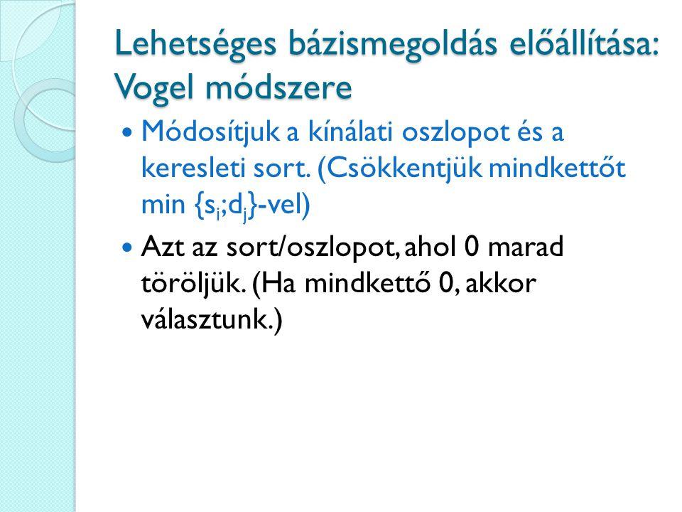 Lehetséges bázismegoldás előállítása: Vogel módszere Módosítjuk a kínálati oszlopot és a keresleti sort. (Csökkentjük mindkettőt min {s i ;d j }-vel)