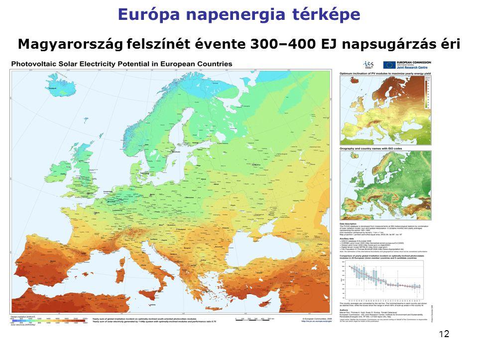 12 Európa napenergia térképe Magyarország felszínét évente 300–400 EJ napsugárzás éri