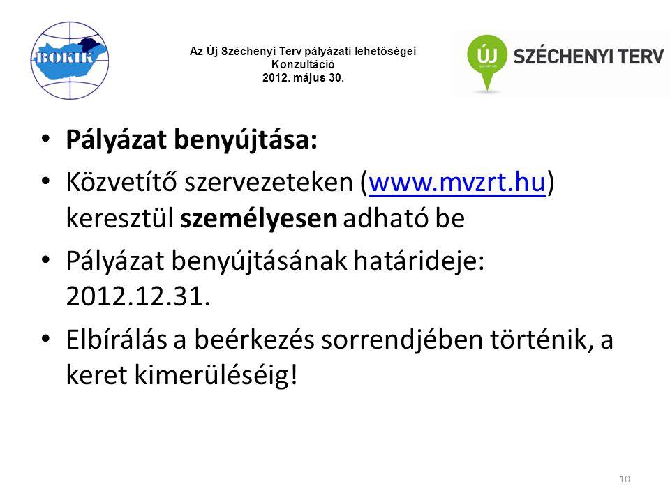 Pályázat benyújtása: Közvetítő szervezeteken (www.mvzrt.hu) keresztül személyesen adható bewww.mvzrt.hu Pályázat benyújtásának határideje: 2012.12.31.