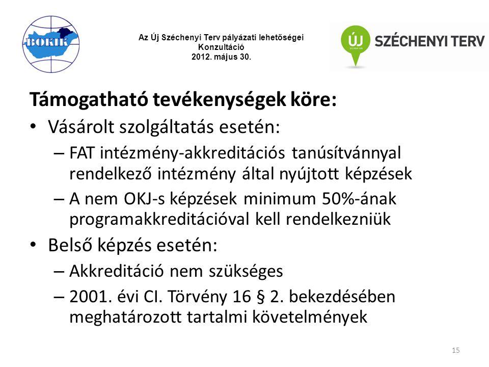 Támogatható tevékenységek köre: Vásárolt szolgáltatás esetén: – FAT intézmény-akkreditációs tanúsítvánnyal rendelkező intézmény által nyújtott képzése